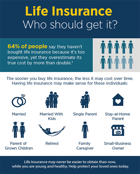 Individual Health Insurance >> Affordable Individual Health Insurance Plans Arlington